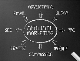20150112-081453-20150110-132109-affiliate-marketing-guide-540x410.jpg
